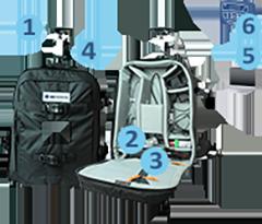 Mobile Bag GNSS measurement