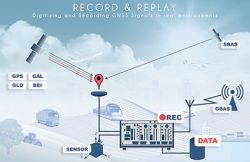 record and replay GNSS signals